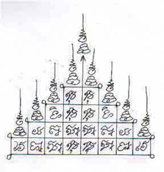 ยันต์เก้ายอด ความหมาย ความเชื่อ ของยันต์หมายถึงคุณวิเศษของพระพุทธเจ้าทั้ง 9 ประการ ซึ่งแสดงให้เห็นในรูปของยอดแหลมทั้ง 9 ยอด ลายสักยันต์นี้ดีในการป้องกันศาสตราวุธทั้งหลาย
